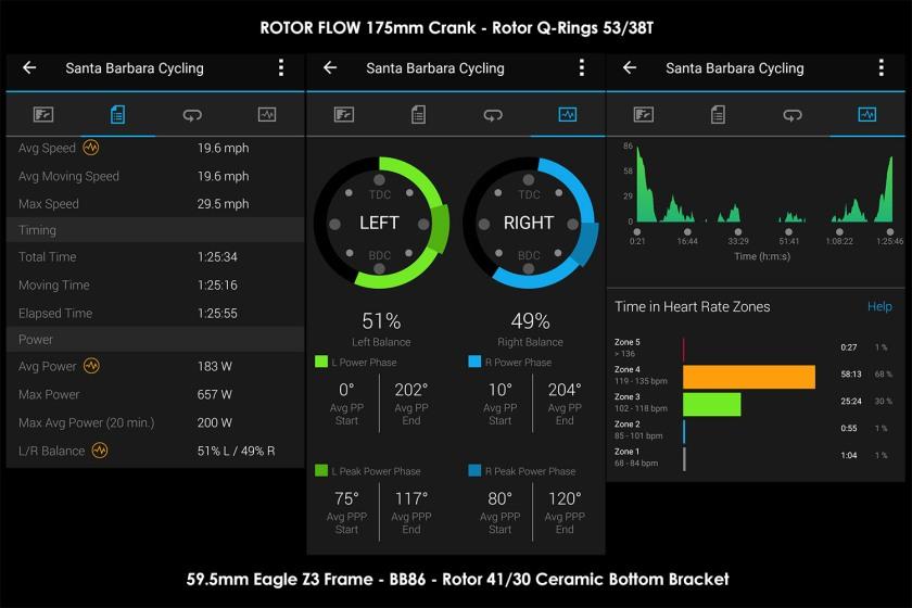 Summit4CAD Shimano vs Rotor Performance Stats