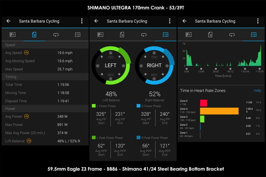 Summit4CAD Shimano vs Rotor Performance Stats