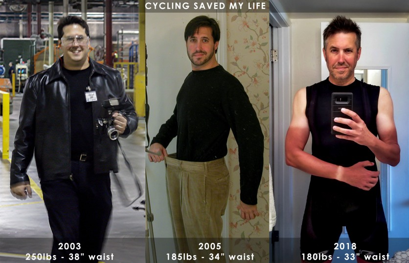 A great illustration of my journey from miserable to healthy